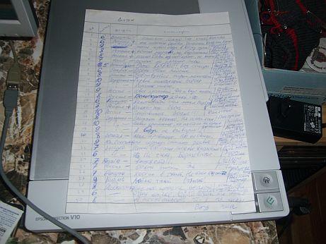 Дегустационный листок ответственного коллекционера